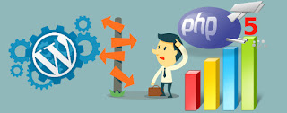 Wordpress made PHP Popular