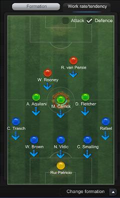 Defense tendency di Fifa Online 3