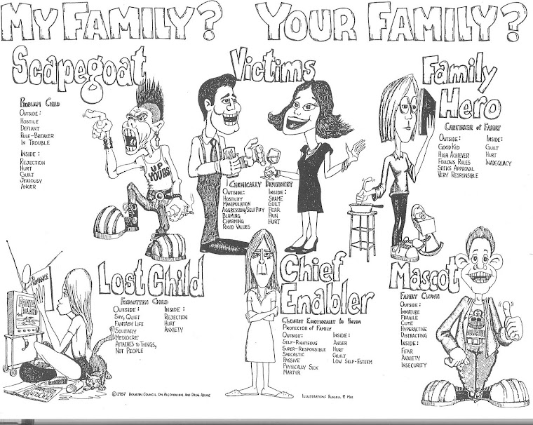 roles in an alcoholic family