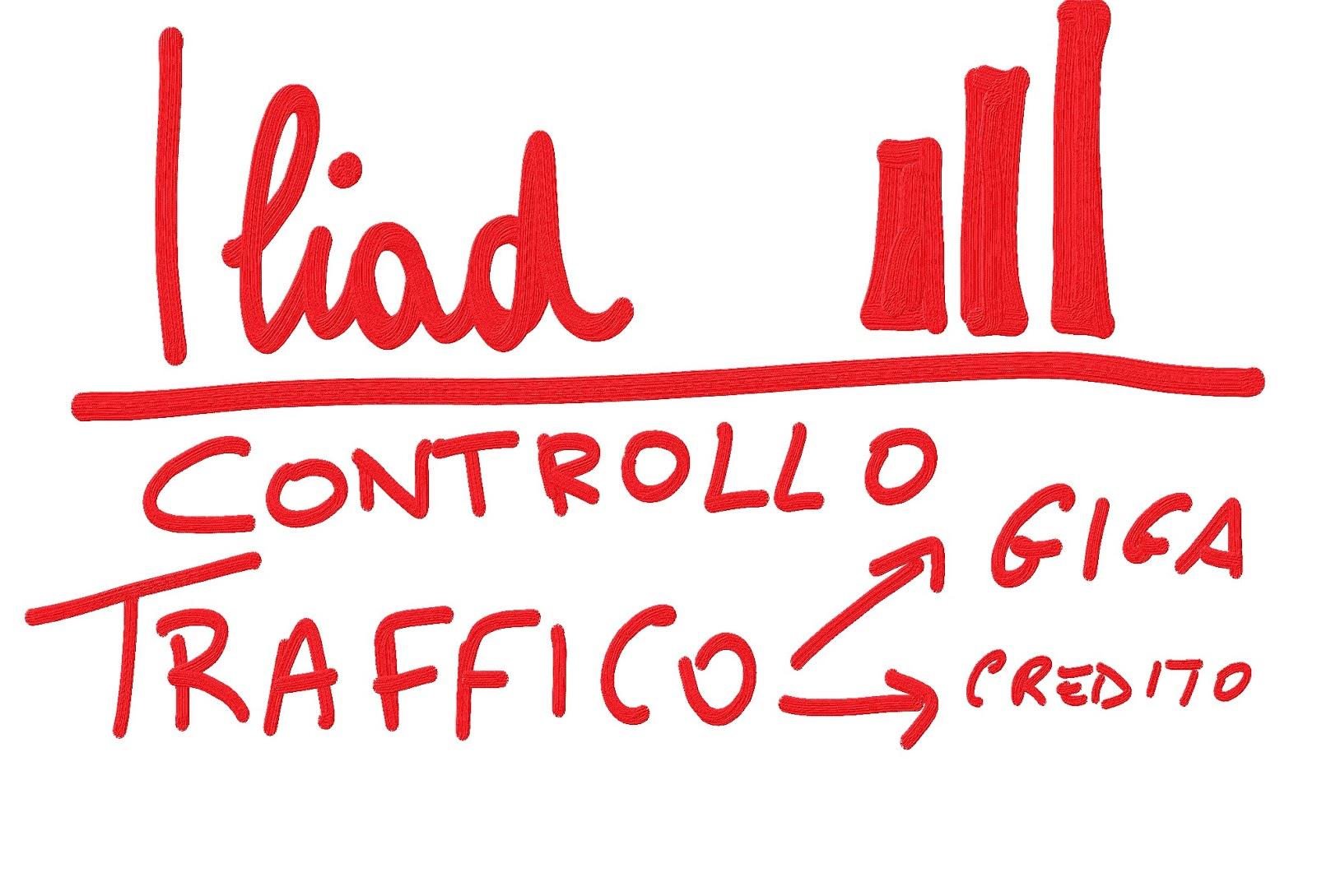 controllo traffico ILIAD
