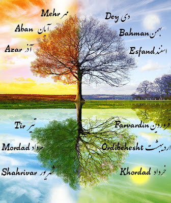 The Iranian year begins on the day of the vernal equinox - the first day of spring. It consists of 365 days and 12 months of varying lengths which have retained their old Persian names. They are: Farvardin, Ordibehesht, Khordad; Tir, Mordad, Shahrivar; Mehr, Aban, Azar; Dey, Bahman, and Esfand.