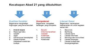 https://ppkn.guruindonesia.id/2019/05/penting-guru-dan-orang-tua-wajib-tahu-4.html