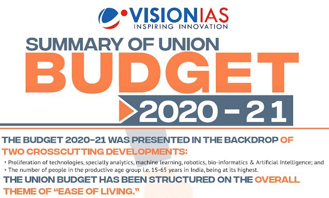 Vision IAS Budget Summary 2020-21