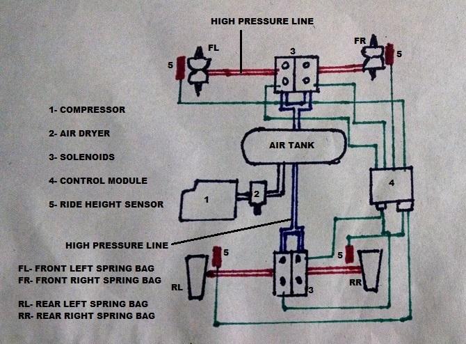 on ridetech air valve wiring diagram