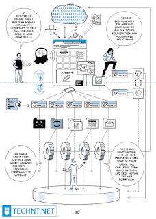 جوجل تحتفل بالنسخة 50 لمتصفح جوجل كروم بطريقتها الخاصة - التقنية نت - technt.net
