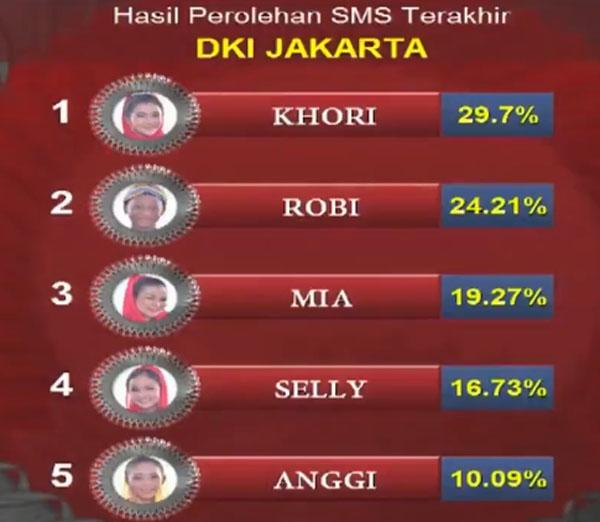 Liga Dangdut Indonesia DKI Jakarta