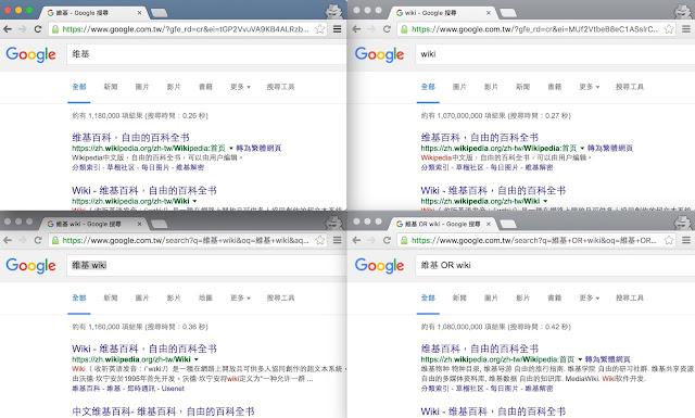 如何利用搜尋引擎尋找風濕過敏免疫疾病的診斷或治療指引:疾病 + 維基 OR wiki