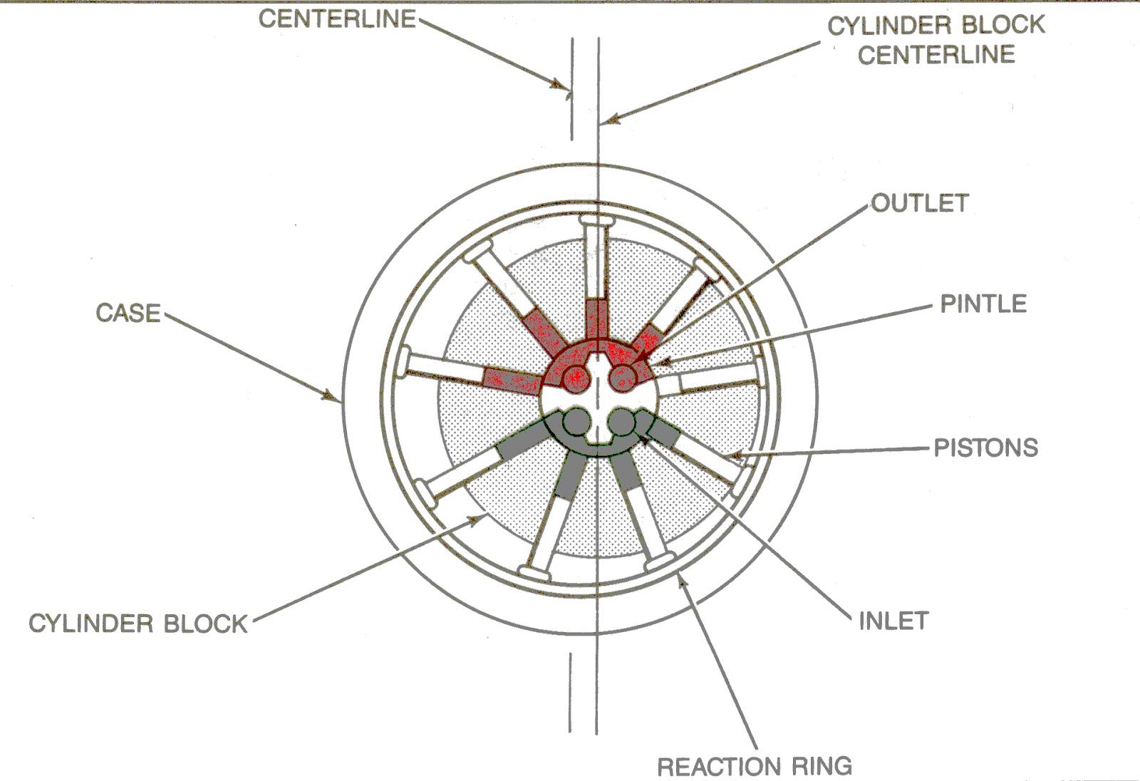 Diagram Technology Templates And Examples Part 3435 Gcv160 N7a1 Engine Jpn Honda Small Cylinder Parts Marineshelf Com Piston Pumps