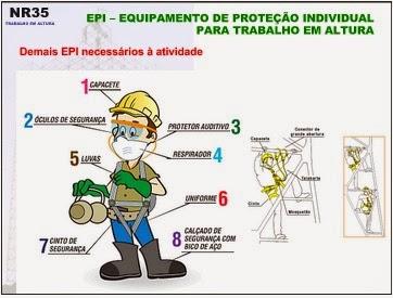 805d3c210eec5 O EPI e seu papel na prevenção. O que é preciso saber
