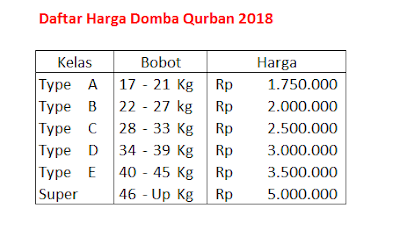Daftar Harga Domba Qurban 2018