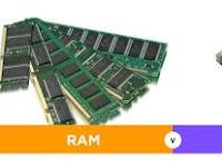 Memahami Perbedaan RAM dan ROM pada PC, Laptop dan Smartphone
