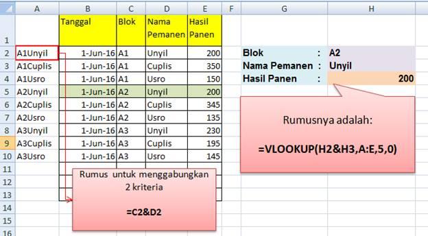 Solusi Untuk Kasus VLOOKUP Excel Kriteria Ganda