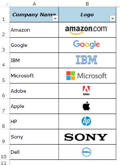 Cara Mengunci Sel Di Excel : mengunci, excel, Mudah, Ampuh, Memasukkan, Gambar, Dalam, Excel, Office