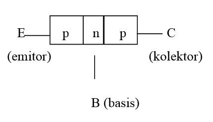 Laporan Eksperimen - Mengukur Besarnya Tegangan Kolektor-Emitor Transistor Pada Beberapa Rangkaian