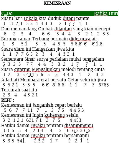 Not Angka Pianika Lagu Kemesraan - Rafika Duri