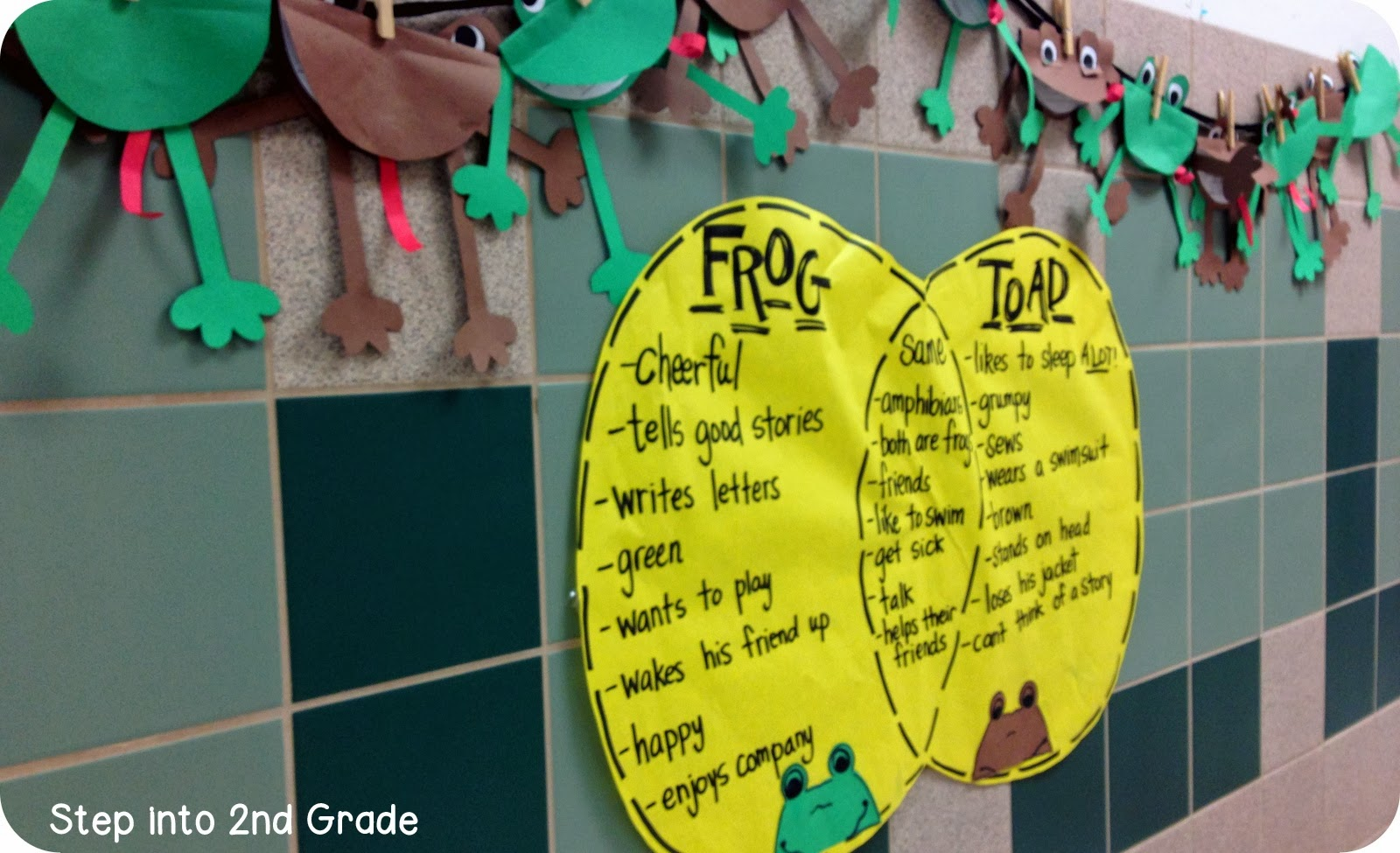 Frog And Toad Venn Diagram Fujitsu Ten Wiring Step Into 2nd Grade With Mrs Lemons Frogs Addition