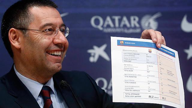 El Barcelona se aproxima a los 700 millones de ingresos