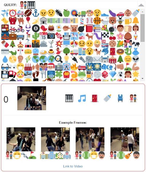 Emoji2Video