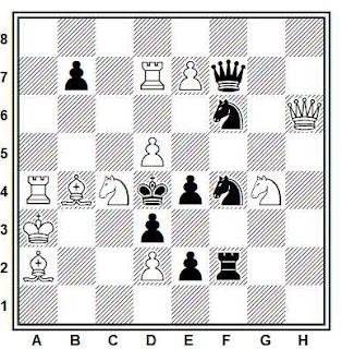 Problema de mate en 2 compuesto por Poul Rasch Nielsen (Concours nordisque 1960)