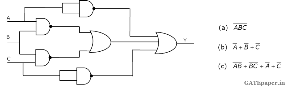 GATE 2019 - Previous Solutions & Video Lectures for FREE ... A B C Logic Diagram on