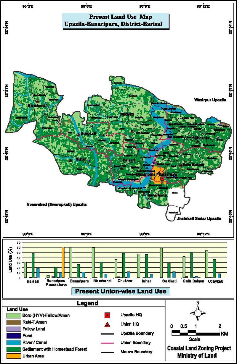 Banaripara Upazila Land Use Mouza Map Barisal District Bangladesh