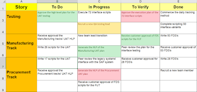 Scrum Board Excel Template