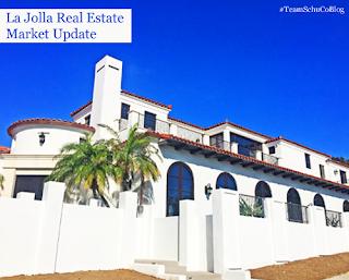 La Jolla Luxury Real Estate | Team SchuCo