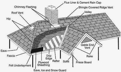 Pro-Line Contractors and Roofers: Preparing for Winter