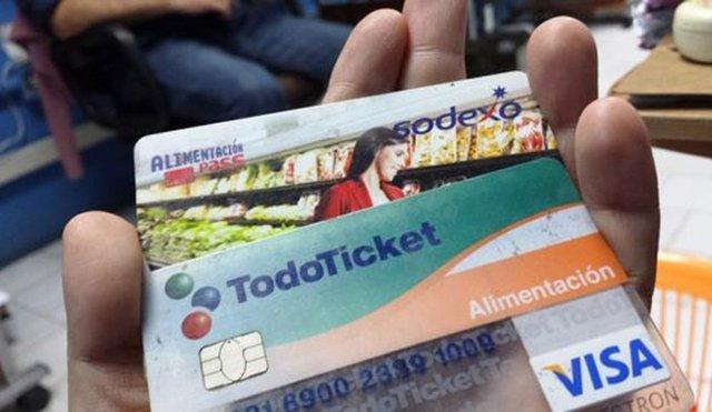 Conoce el monto del Cesta Ticket en Venezuela