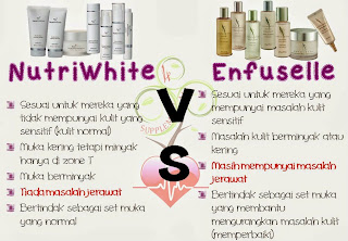 Image result for set kecantikan Enfuselle