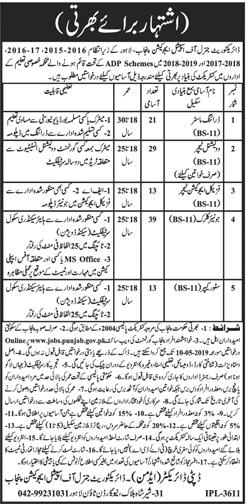 Special Education Department Govt of Punjab Jobs 2019 April