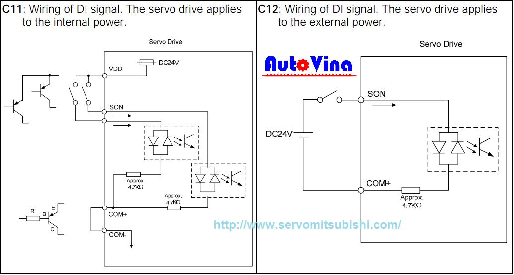 Sơ đồ đấu nối ngõ vào DI, dùng nguồn 24VDC của Drive hoặc nguồn 24VDC bên ngoài