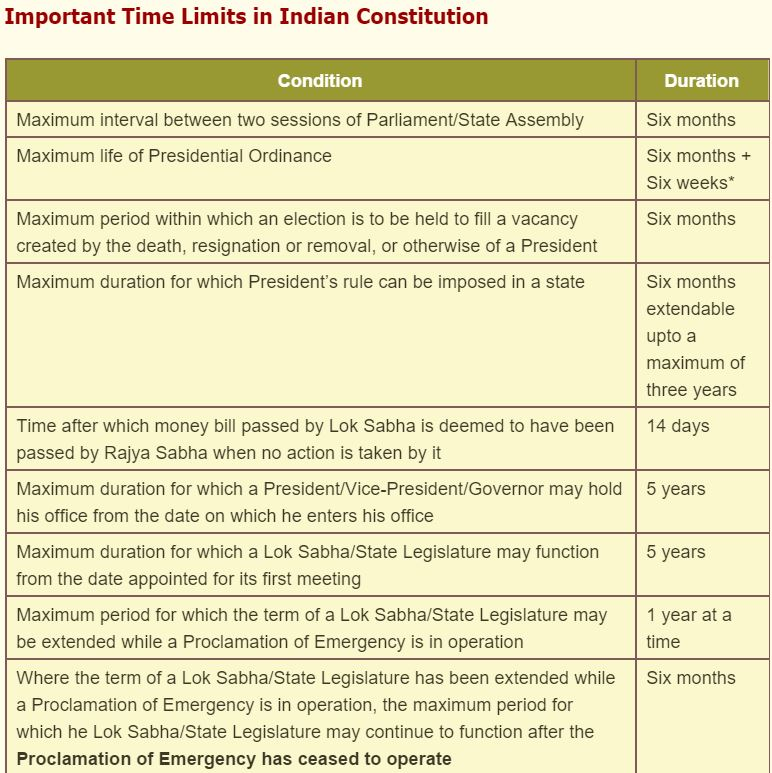 Education and four pillars of indian constitution pdf