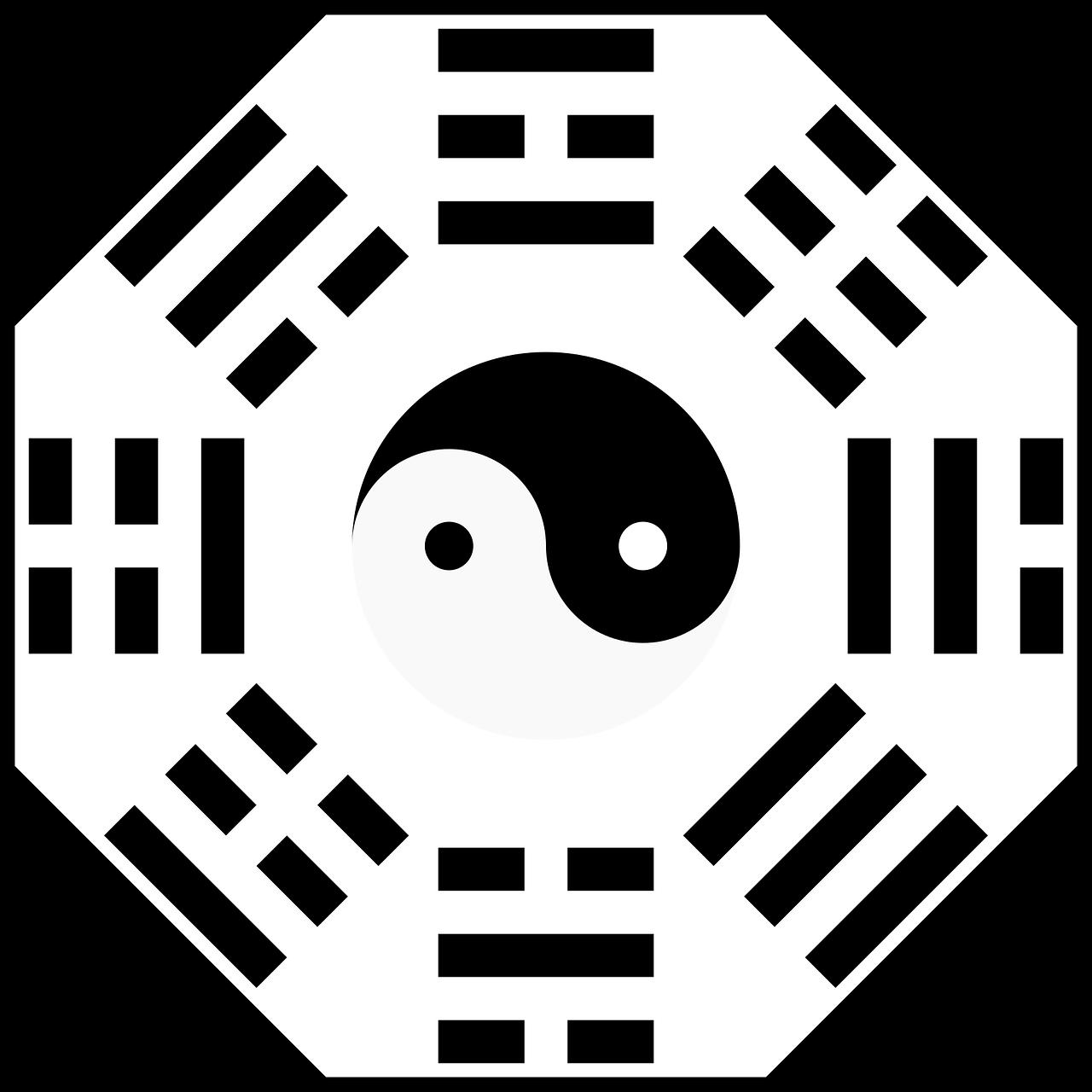 Que Significa El Simbolo De Pa Kua