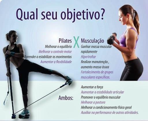 Frases Para Quem Faz Academia: Luciana Passos Fisioterapia E Pilates: PARA UM CORPO