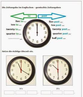 Onlinelernhilfen Englisch Uhrzeiten Trainieren Mit