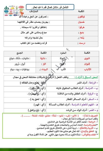 الثروة اللغوية في اللغة العربية للصف العاشر
