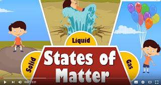States of Matter: Video