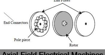 Axial-Field Electrical Machines PPT-Seminar Report