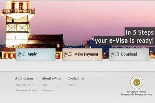 Cara Daftar e-Visa