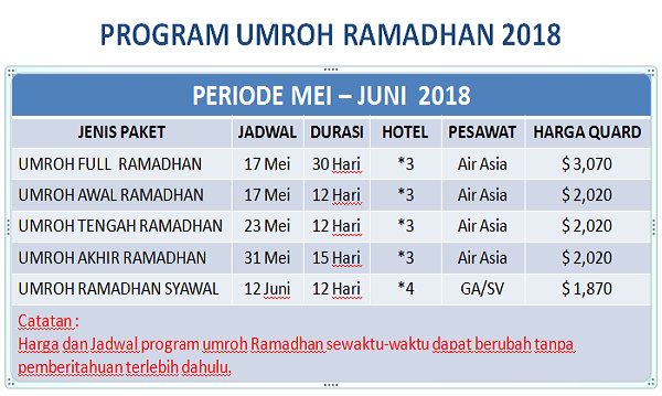 5 Program Paket Umroh Ramadhan Khazzanah Tour & Travel Murah