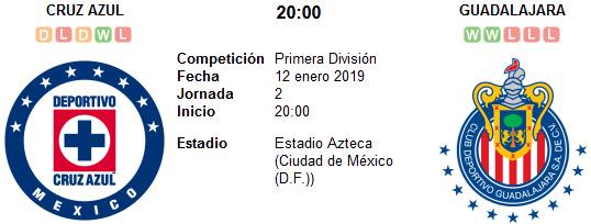 Cruz Azul vs Chivas de Guadalajara en VIVO