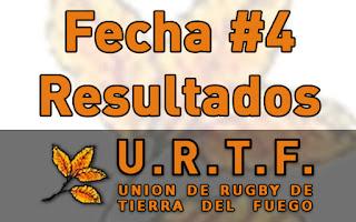 [URTF] *Actualización* Resultados: 1ra División - Fecha #4