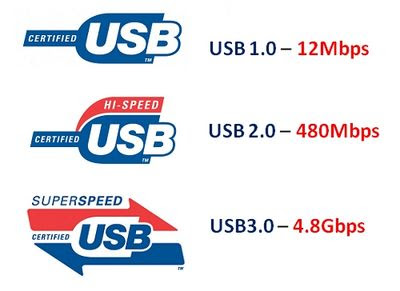 usb-version