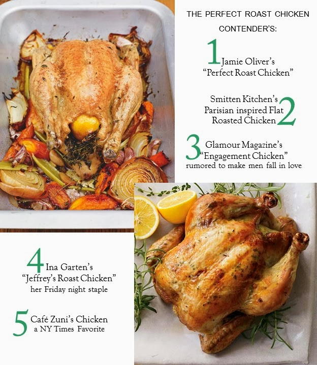 Southland Avenue: Perfect This Recipe: Roast Chicken