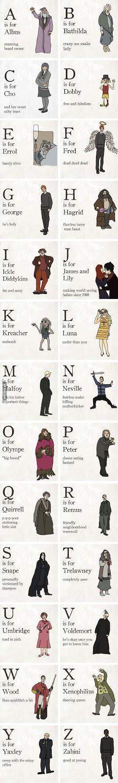Abecedario de los Personajes de Harry Potter para Cada Letra.