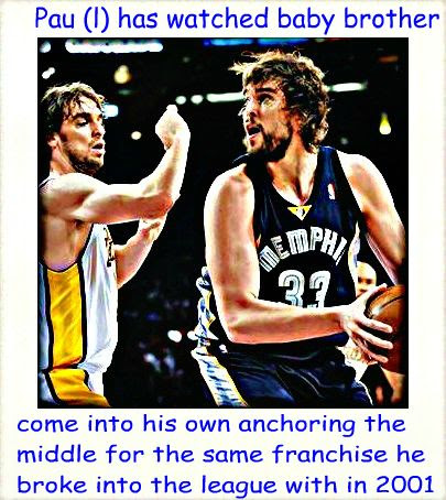 "From ""throw in"" to ""Centerpiece"" ... The RISE of Marc Gasol"