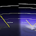 What is Ionosphere & Its Function?