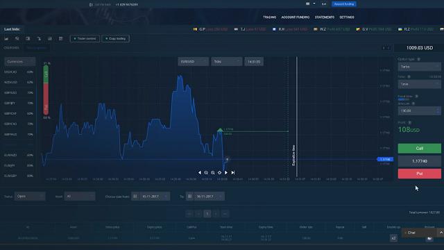 Торговая платформа BinaryCent