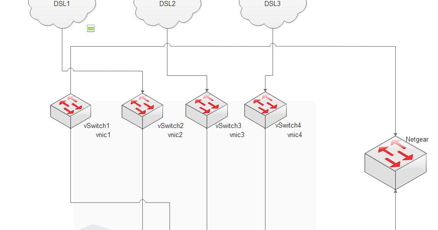 Chronic Geekage: Virtualizing Multi-WAN pFSense on ESXi 5.5